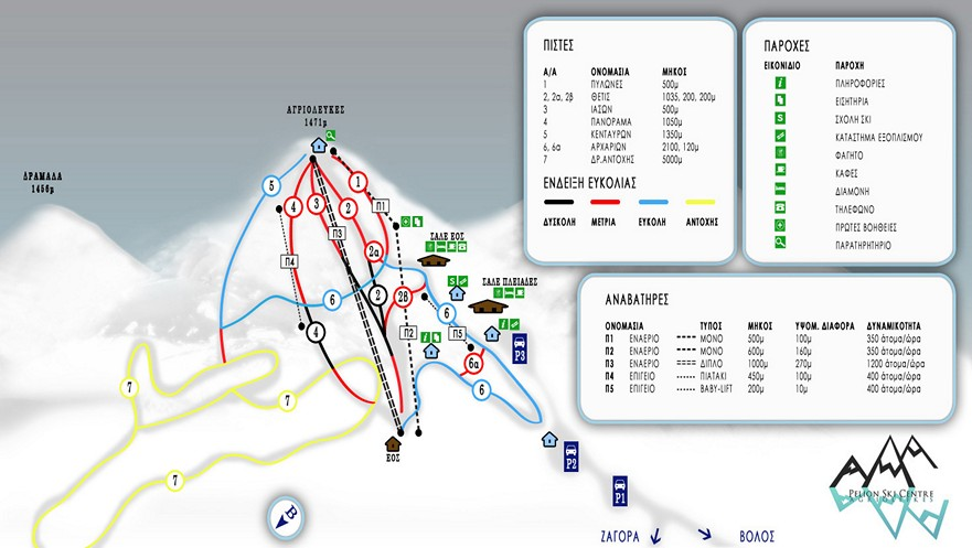 Ski Center Map of Pelion & Tracks