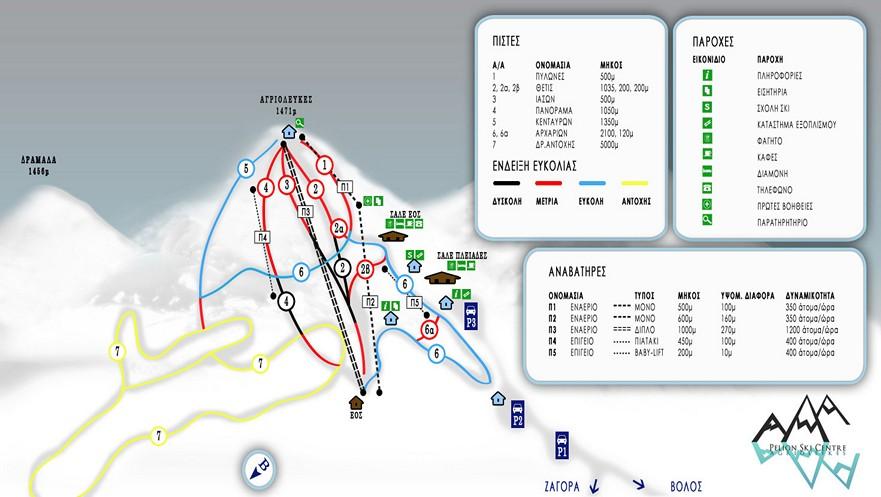 Ski Center Map of Pelion & Tracks